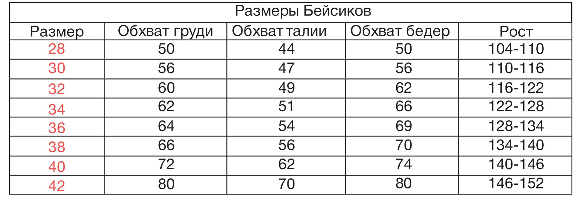 %d1%80%d0%b0%d0%b7%d0%bc%d0%b5%d1%80%d1%8b-%d0%b1%d0%b5%d0%b9%d1%81%d0%b8%d0%ba%d0%be%d0%b2